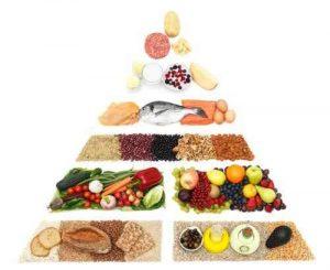 dieta-mediteraneana4